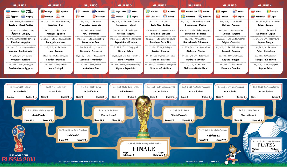 spielplan der fu ball wm 2018 in russland. Black Bedroom Furniture Sets. Home Design Ideas